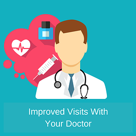 Improved_Visits_With_Your_Doctor
